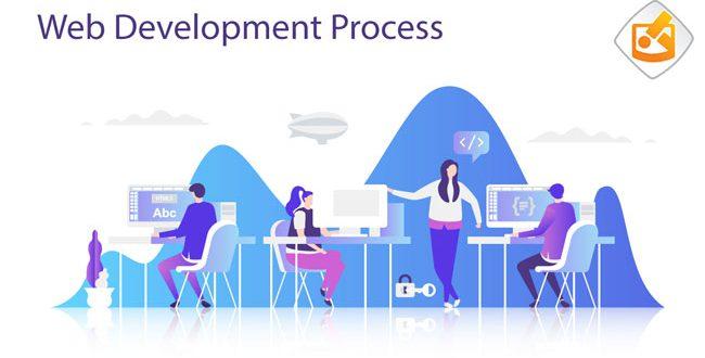 فرآیند طراحی وب